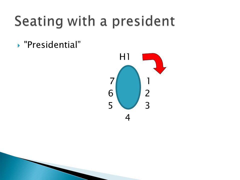 Presidential H1 7 1 6 2 5 3 4