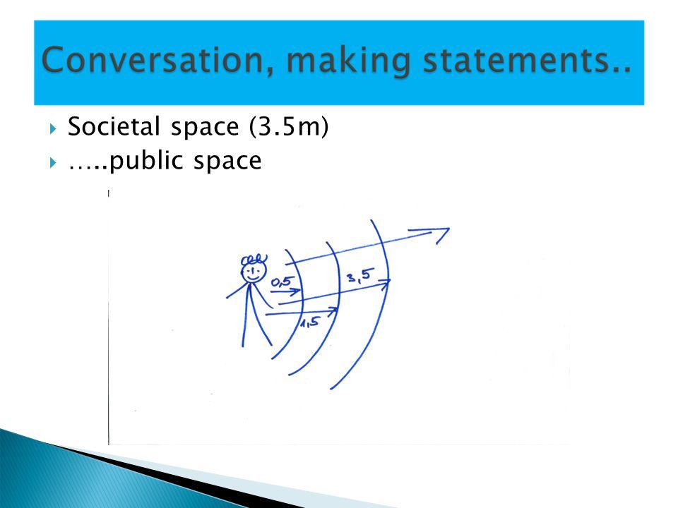 Societal space (3.5m) …..public space