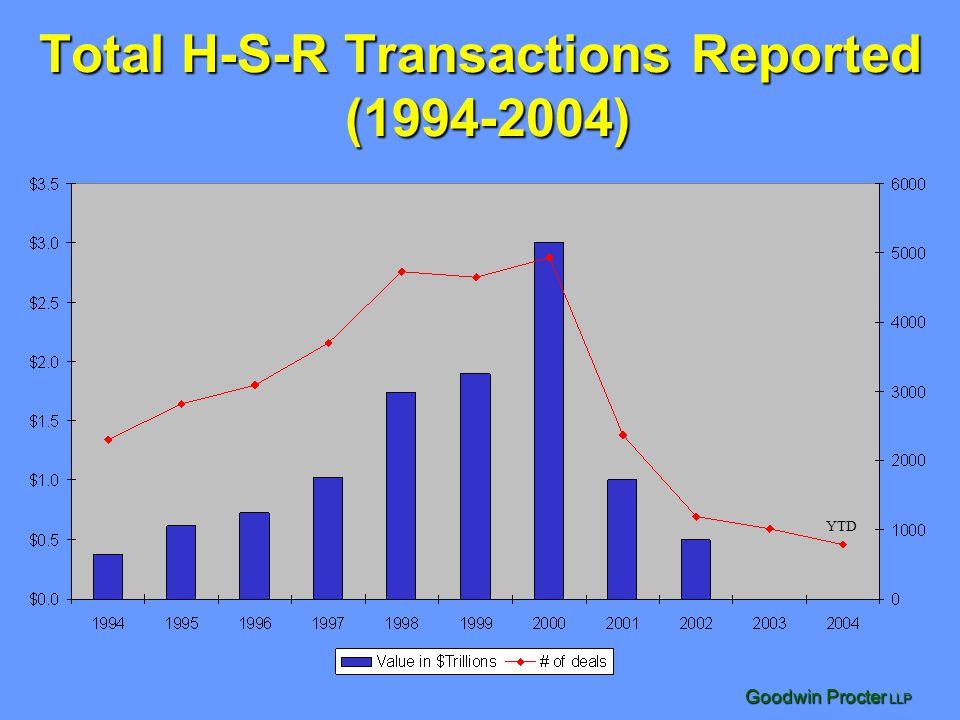 Goodwin Procter LLP Total Insurance M&A (1994-2004)