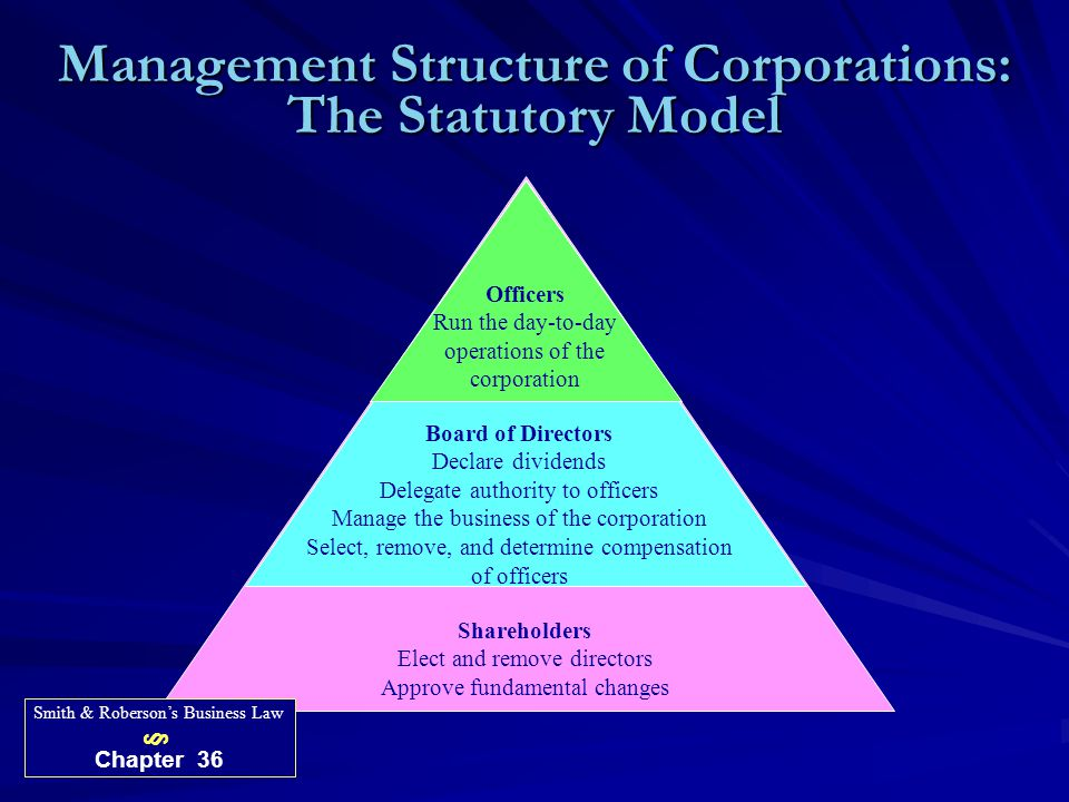Management Structure of Corporations: The Statutory Model Shareholders Elect and remove directors Approve fundamental changes Smith & Robersons Business Law Chapter 36 § Board of Directors Declare dividends Delegate authority to officers Manage the business of the corporation Select, remove, and determine compensation of officers Officers Run the day-to-day operations of the corporation