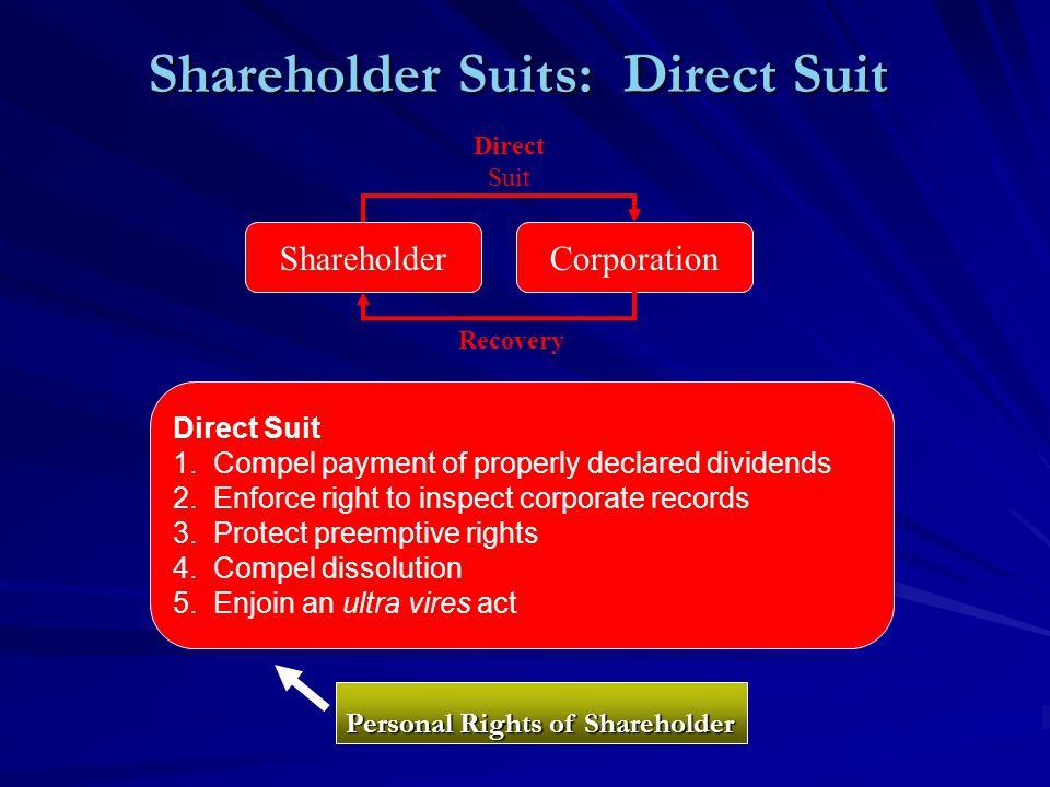 Shareholder Suits: Direct Suit Direct Suit 1. Compel payment of properly declared dividends 2.