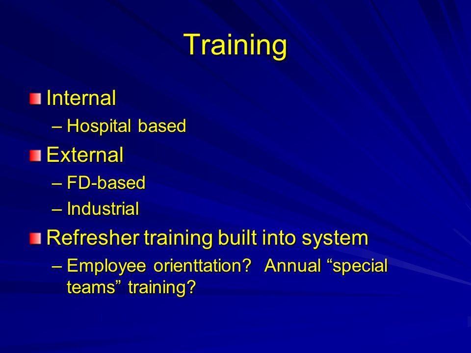 Training Internal –Hospital based External –FD-based –Industrial Refresher training built into system –Employee orienttation.
