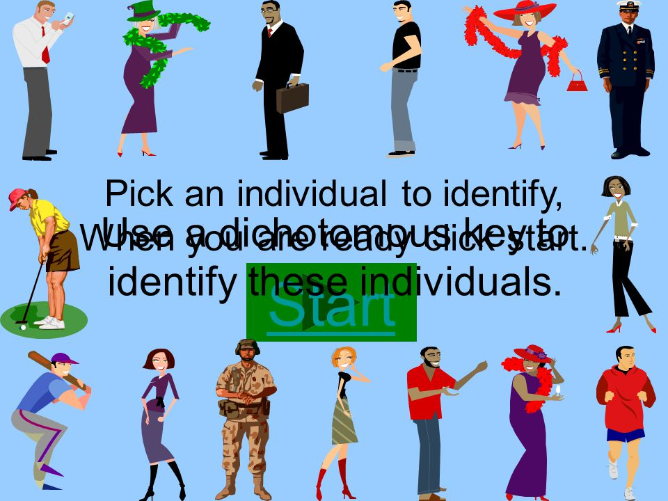 Start Use a dichotomous key to identify these individuals. Pick an individual to identify, When you are ready click start.