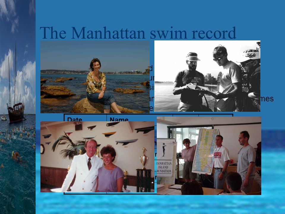 The Manhattan Island marathon swim The first swim around Manhattan was on September 5, 1915 by Robert Dowling, age 18, a NYAC member.