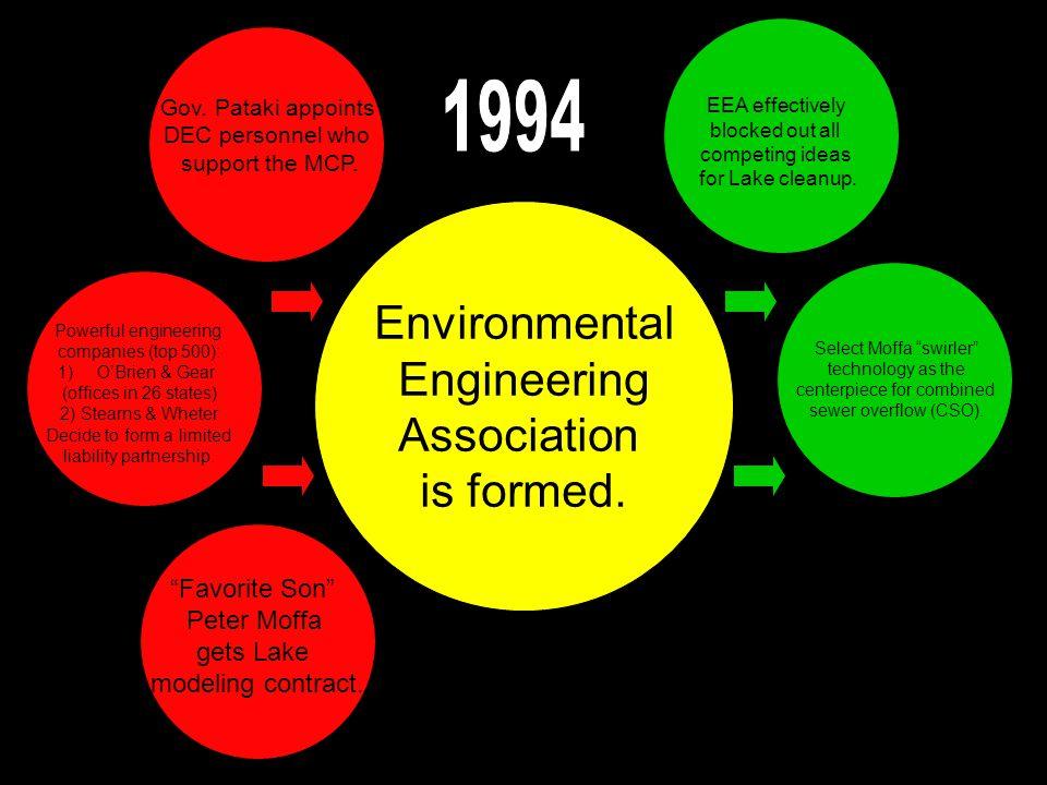 Environmental Engineering Association is formed.Gov.