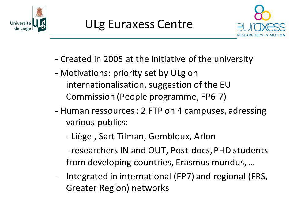 ULg Euraxess Centre - Created in 2005 at the initiative of the university - Motivations: priority set by ULg on internationalisation, suggestion of the EU Commission (People programme, FP6-7) - Human ressources : 2 FTP on 4 campuses, adressing various publics: - Liège, Sart Tilman, Gembloux, Arlon - researchers IN and OUT, Post-docs, PHD students from developing countries, Erasmus mundus, … - Integrated in international (FP7) and regional (FRS, Greater Region) networks