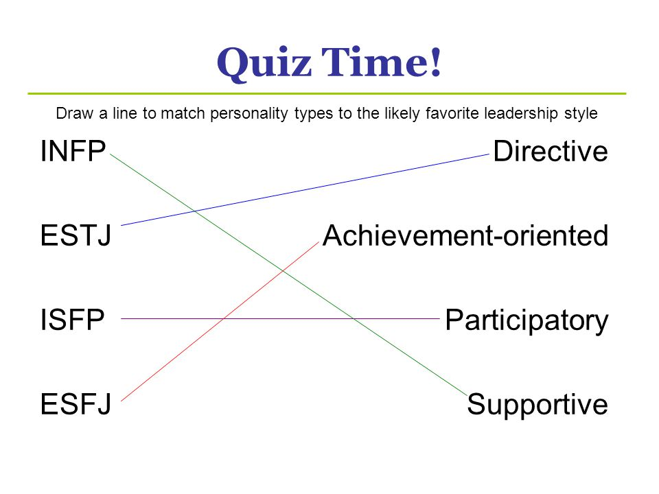 Quiz Time! INFP ESTJ ISFP ESFJ Draw a line to match personality types to the likely favorite leadership style Directive Achievement-oriented Participa