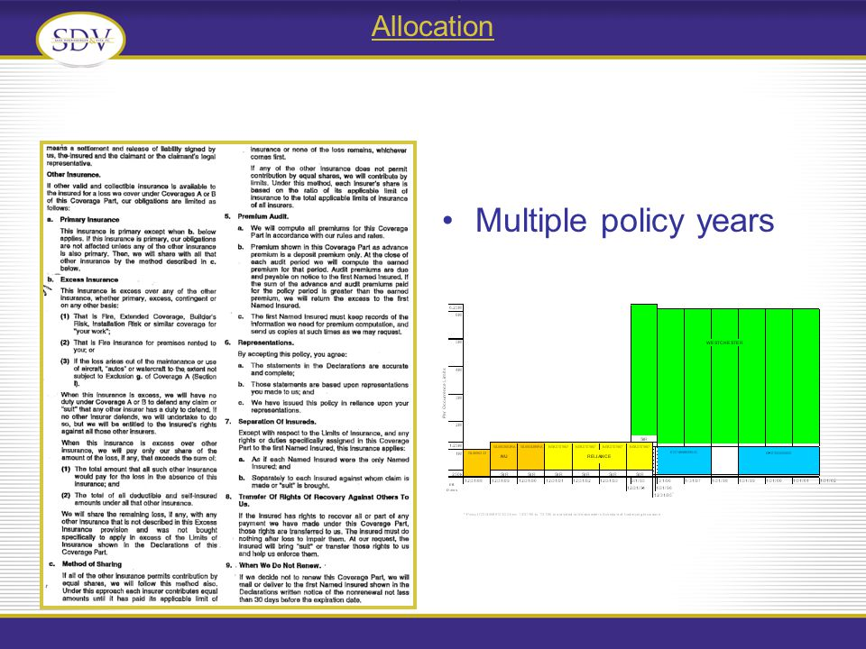 Allocation Multiple policy years