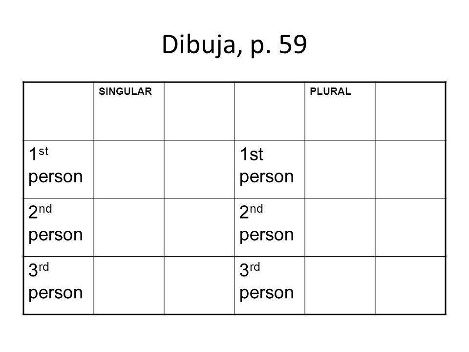 Dibuja, p. 59 SINGULARPLURAL 1 st person 2 nd person 3 rd person