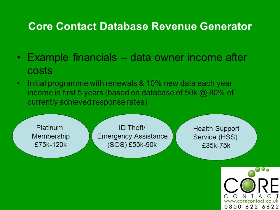 Core Contact Database Revenue Generator Example financials – data owner income after costs Initial programme with renewals & 10% new data each year - income in first 5 years (based on database of 50k @ 80% of currently achieved response rates) Platinum Membership £75k-120k ID Theft/ Emergency Assistance (SOS) £55k-90k Health Support Service (HSS) £35k-75k
