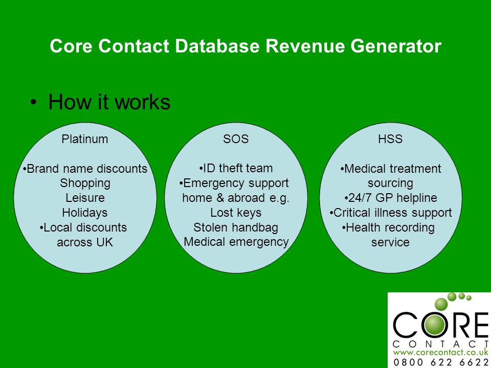 Core Contact Database Revenue Generator How it works Platinum Brand name discounts Shopping Leisure Holidays Local discounts across UK HSS Medical treatment sourcing 24/7 GP helpline Critical illness support Health recording service SOS ID theft team Emergency support home & abroad e.g.