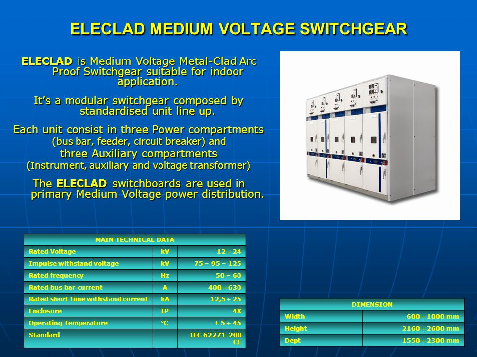 ELECLAD MEDIUM VOLTAGE SWITCHGEAR DIMENSION Width600 ÷ 1000 mm Height2160 ÷ 2600 mm Dept1550 ÷ 2300 mm ELECLAD is Medium Voltage Metal-Clad Arc Proof Switchgear suitable for indoor application.