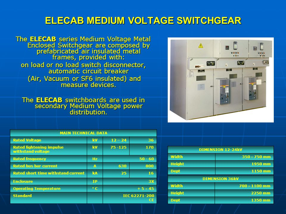 ELECAB MEDIUM VOLTAGE SWITCHGEAR MAIN TECHNICAL DATA Rated VoltagekV12 – 2436 Rated lightening impulse withstand voltage kV75 -125170 Rated frequencyHz50 - 60 Rated bus bar currentA630800 Rated short time withstand currentkA2516 EnclosureIP3X Operating Temperature° C+ 5 ÷ 45 StandardIEC 62271-200 CE The ELECAB series Medium Voltage Metal Enclosed Switchgear are composed by prefabricated air insulated metal frames, provided with: on load or no load switch disconnector, automatic circuit breaker (Air, Vacuum or SF6 insulated) and measure devices.
