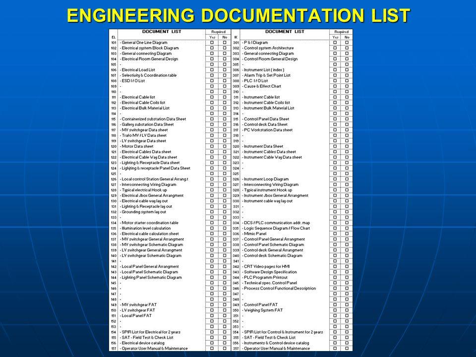 ENGINEERING DOCUMENTATION LIST