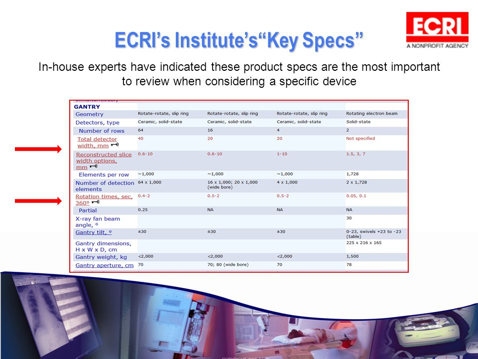 ECRIs InstitutesKey Specs In-house experts have indicated these product specs are the most important to review when considering a specific device