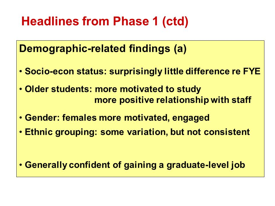 Headlines from Phase 1 (ctd) Demographic-related findings (a) Socio-econ status: surprisingly little difference re FYE Older students: more motivated to study more positive relationship with staff Gender: females more motivated, engaged Ethnic grouping: some variation, but not consistent Generally confident of gaining a graduate-level job