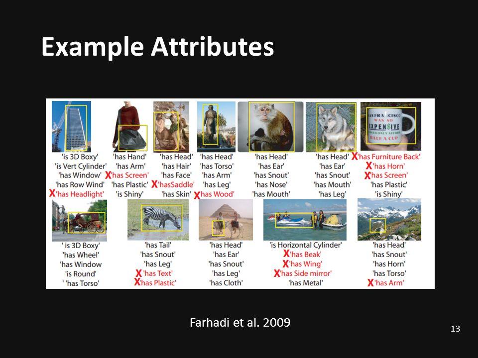 Example Attributes Farhadi et al. 2009 13