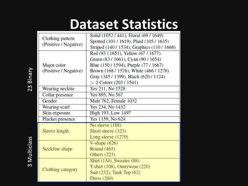 Dataset Statistics 23 Binary 3 Multiclass