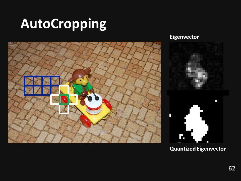 AutoCropping 62 Eigenvector Quantized Eigenvector