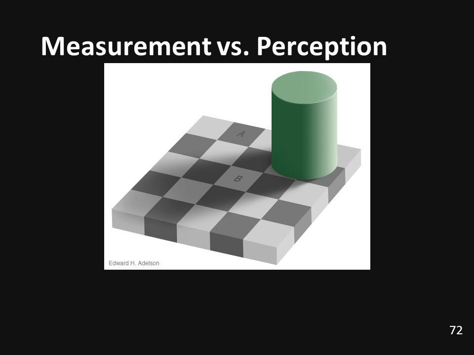 72 Measurement vs. Perception