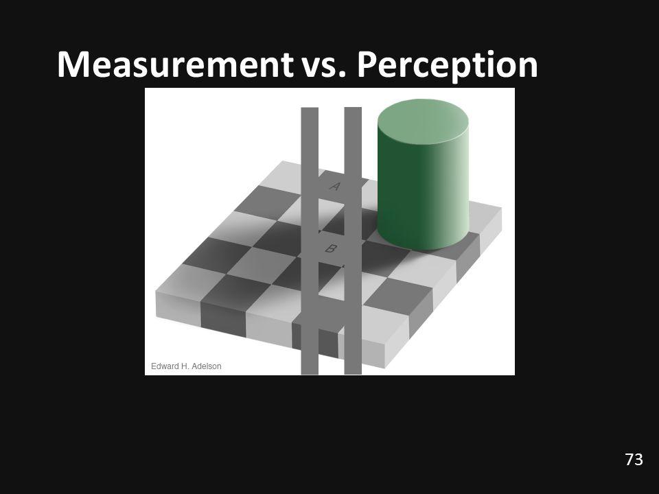 73 Measurement vs. Perception