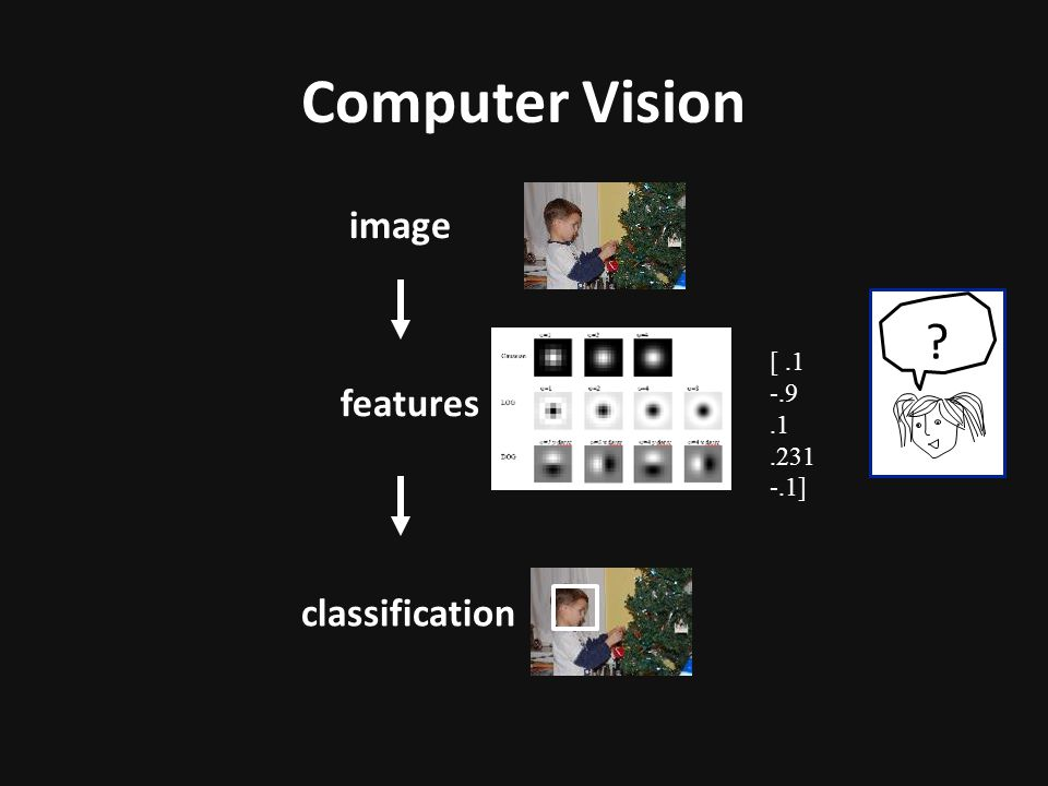 Computer Vision image features classification [.1 -.9.1.231 -.1] ?