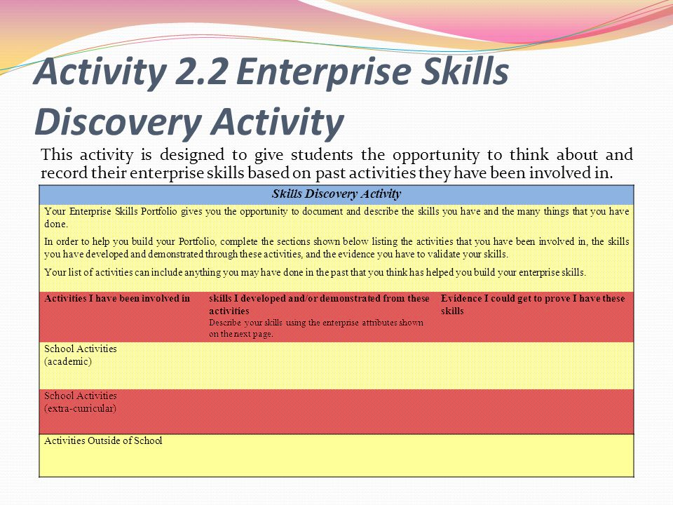 Activity 2.2Enterprise Skills Discovery Activity This activity is designed to give students the opportunity to think about and record their enterprise skills based on past activities they have been involved in.