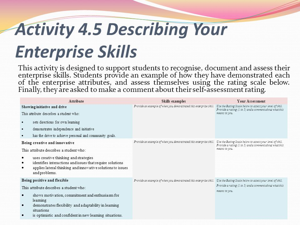 Activity 4.5 Describing Your Enterprise Skills This activity is designed to support students to recognise, document and assess their enterprise skills.