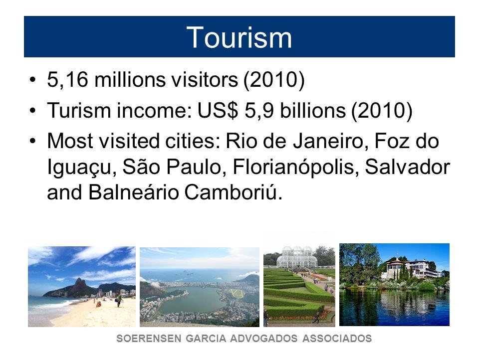 SOERENSEN GARCIA ADVOGADOS ASSOCIADOS Tourism 5,16 millions visitors (2010) Turism income: US$ 5,9 billions (2010) Most visited cities: Rio de Janeiro