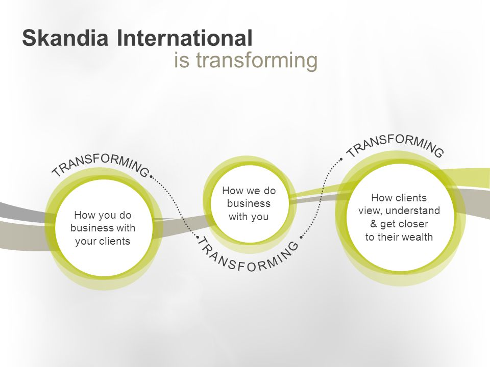is transforming How you do business with your clients How we do business with you How clients view, understand & get closer to their wealth Skandia International