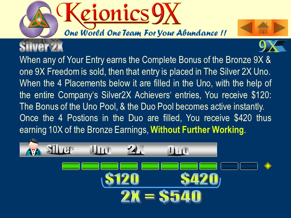 One World One Team For Your Abundance !! When any of Your Entry earns the Complete Bonus of the Bronze 9X & one 9X Freedom is sold, then that entry is