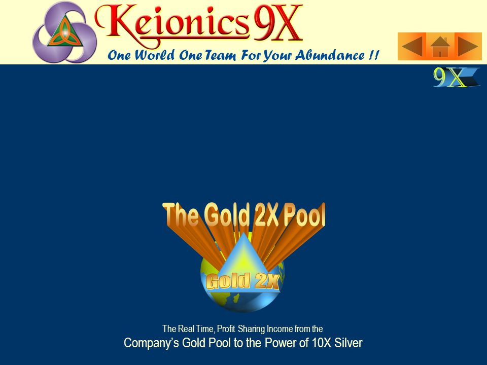 The Real Time, Profit Sharing Income from the Companys Gold Pool to the Power of 10X Silver