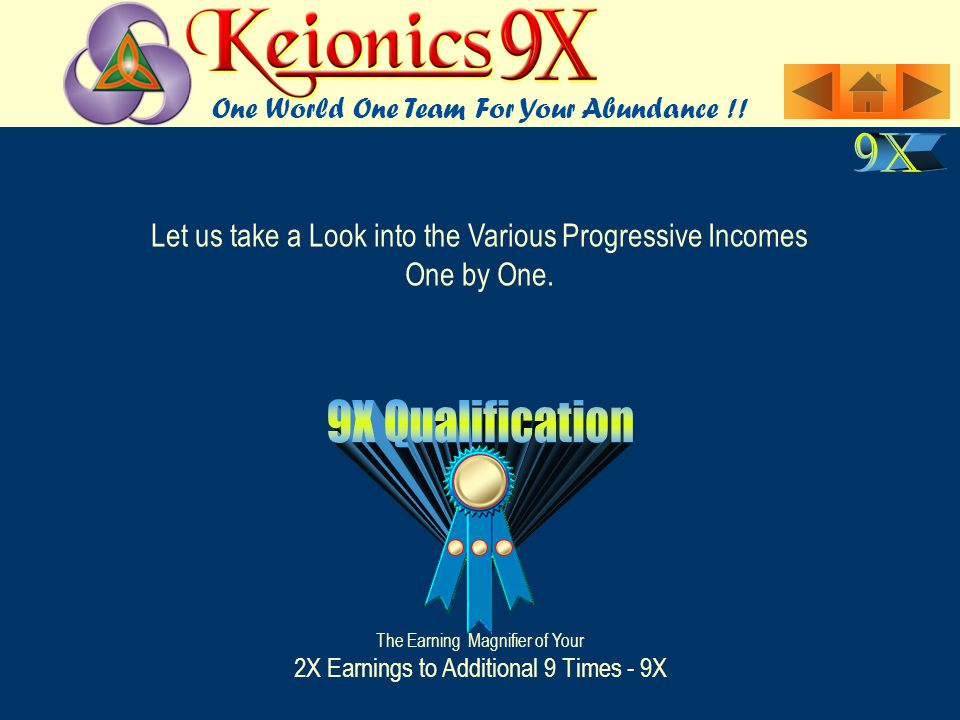 I This Qualification provides You the Power to Magnify Your 2X earnings to Additional 9 Times.