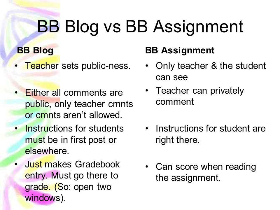 BB Blog vs BB Assignment BB Blog Teacher sets public-ness.