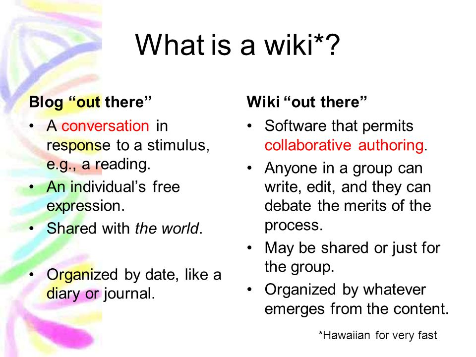 What is a wiki*. Blog out there A conversation in response to a stimulus, e.g., a reading.
