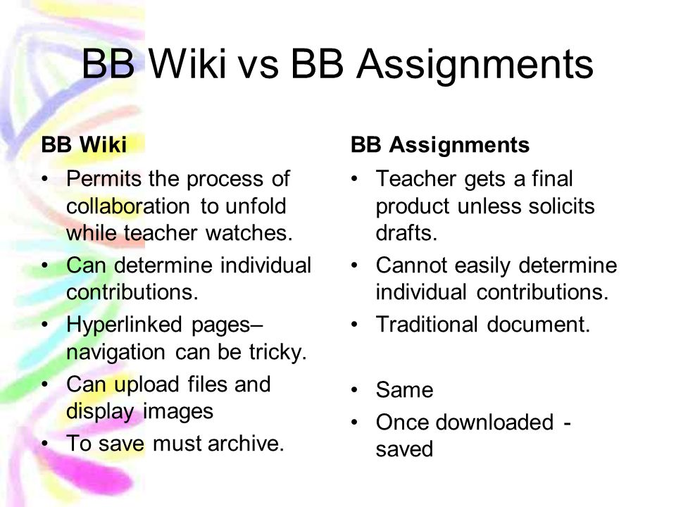 BB Wiki vs BB Assignments BB Wiki Permits the process of collaboration to unfold while teacher watches.
