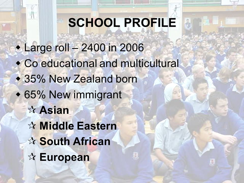 SCHOOL PROFILE Large roll – 2400 in 2006 Co educational and multicultural 35% New Zealand born 65% New immigrant Asian Middle Eastern South African European