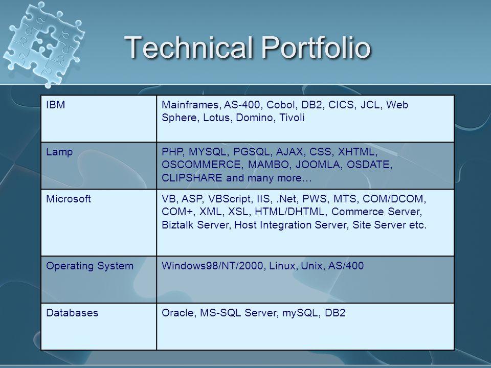 Technical Portfolio IBMMainframes, AS-400, Cobol, DB2, CICS, JCL, Web Sphere, Lotus, Domino, Tivoli LampPHP, MYSQL, PGSQL, AJAX, CSS, XHTML, OSCOMMERCE, MAMBO, JOOMLA, OSDATE, CLIPSHARE and many more… MicrosoftVB, ASP, VBScript, IIS,.Net, PWS, MTS, COM/DCOM, COM+, XML, XSL, HTML/DHTML, Commerce Server, Biztalk Server, Host Integration Server, Site Server etc.