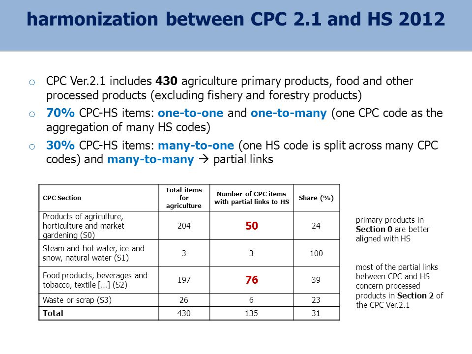 o CPC Ver.2.1 includes 430 agriculture primary products, food and other processed products (excluding fishery and forestry products) o 70% CPC-HS items: one-to-one and one-to-many (one CPC code as the aggregation of many HS codes) o 30% CPC-HS items: many-to-one (one HS code is split across many CPC codes) and many-to-many partial links CPC Section Total items for agriculture Number of CPC items with partial links to HS Share (%) Products of agriculture, horticulture and market gardening (S0) 204 50 24 Steam and hot water, ice and snow, natural water (S1) 33100 Food products, beverages and tobacco, textile […] (S2) 197 76 39 Waste or scrap (S3)26623 Total43013531 primary products in Section 0 are better aligned with HS most of the partial links between CPC and HS concern processed products in Section 2 of the CPC Ver.2.1 harmonization between CPC 2.1 and HS 2012