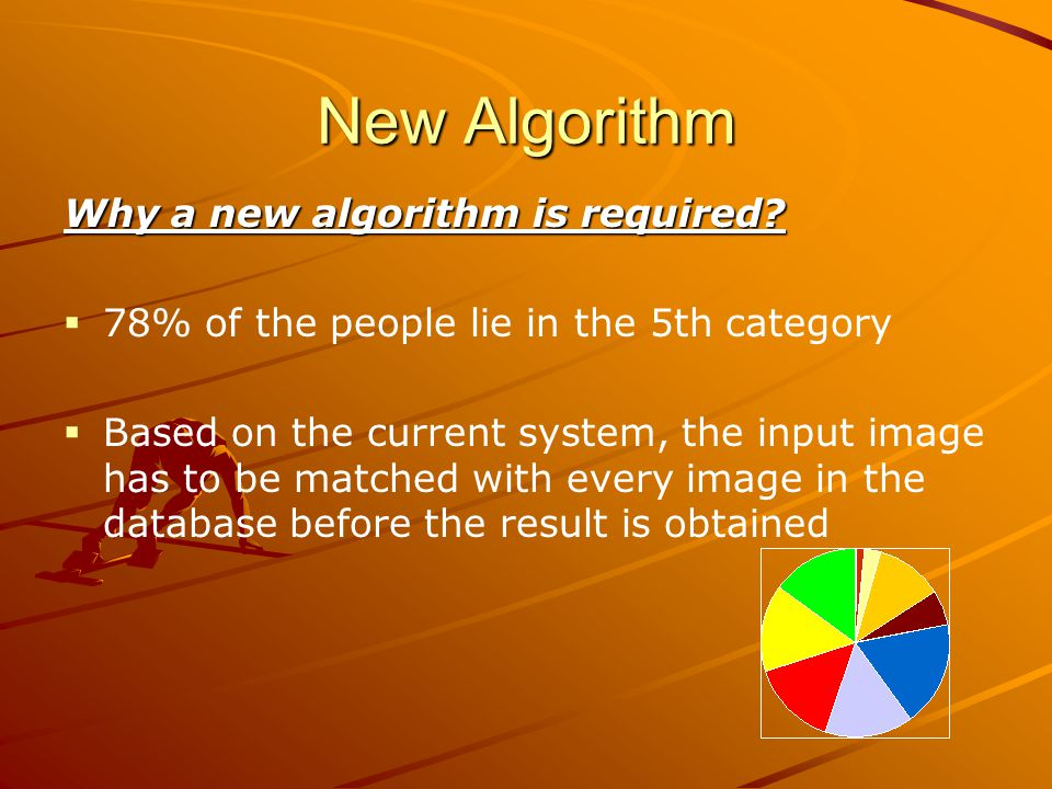 New Algorithm Why a new algorithm is required.