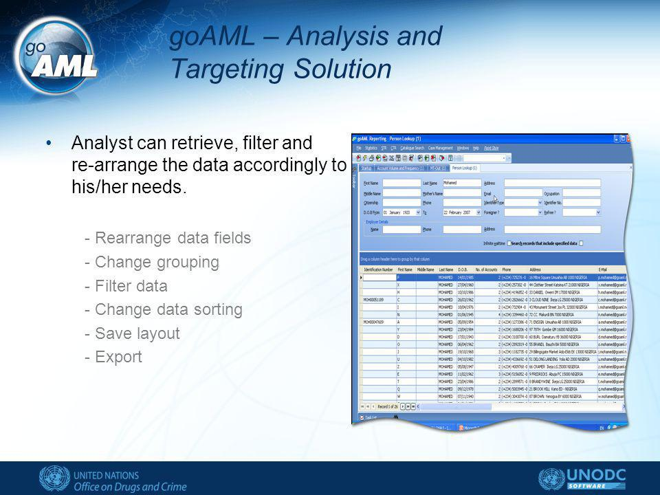 Analyst can retrieve, filter and re-arrange the data accordingly to his/her needs.