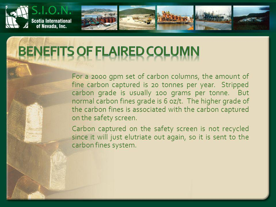 For a 2000 gpm set of carbon columns, the amount of fine carbon captured is 20 tonnes per year.