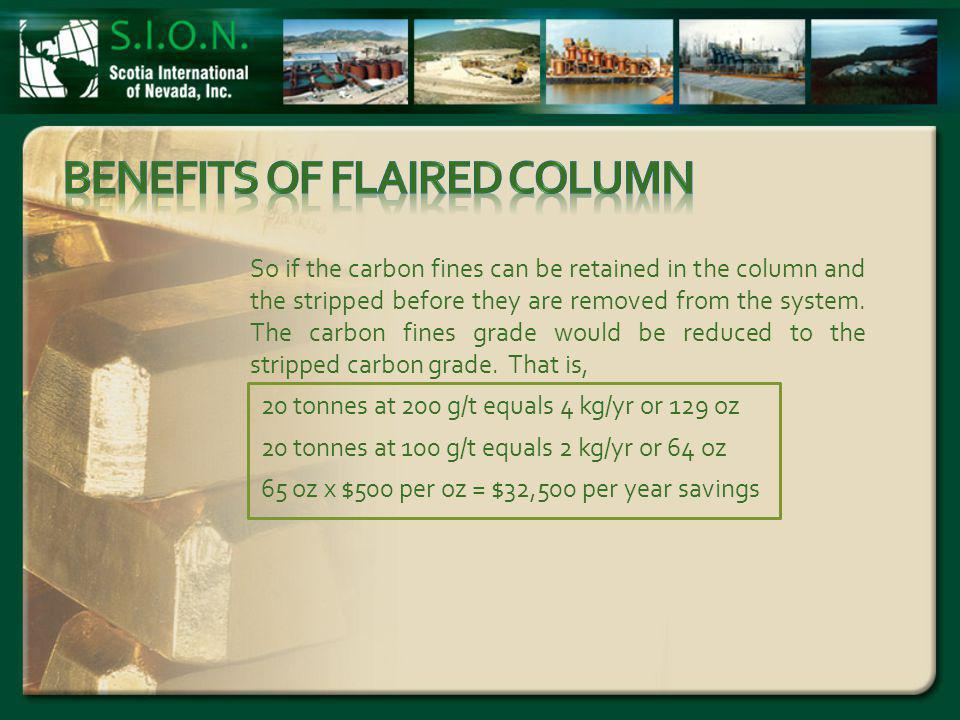 So if the carbon fines can be retained in the column and the stripped before they are removed from the system.