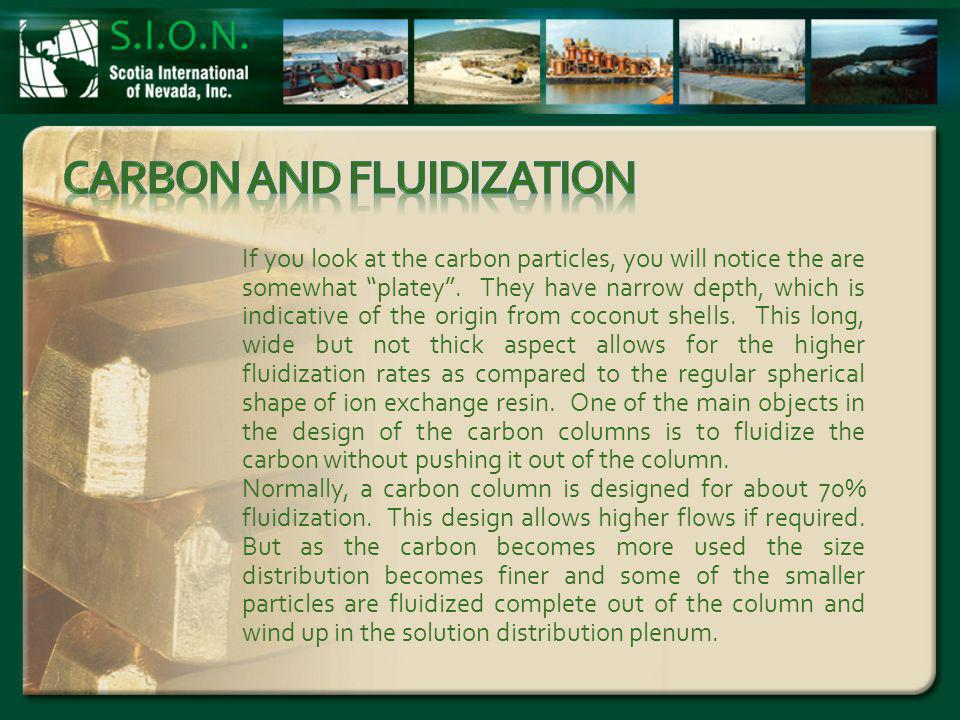 If you look at the carbon particles, you will notice the are somewhat platey.