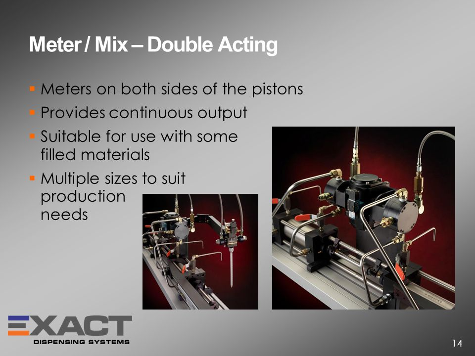 Meter / Mix – Double Acting Meters on both sides of the pistons Provides continuous output Suitable for use with some filled materials Multiple sizes to suit production needs 14