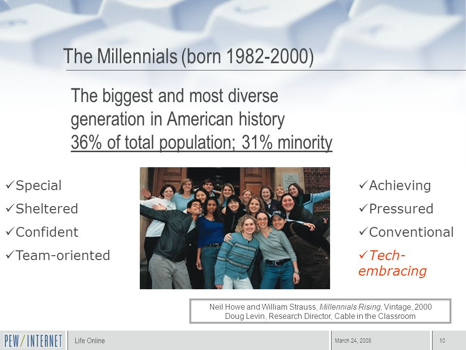 Life Online March 24, 200610 The Millennials (born 1982-2000) The biggest and most diverse generation in American history 36% of total population; 31% minority Special Sheltered Confident Team-oriented Achieving Pressured Conventional Tech- embracing Neil Howe and William Strauss, Millennials Rising, Vintage, 2000 Doug Levin, Research Director, Cable in the Classroom