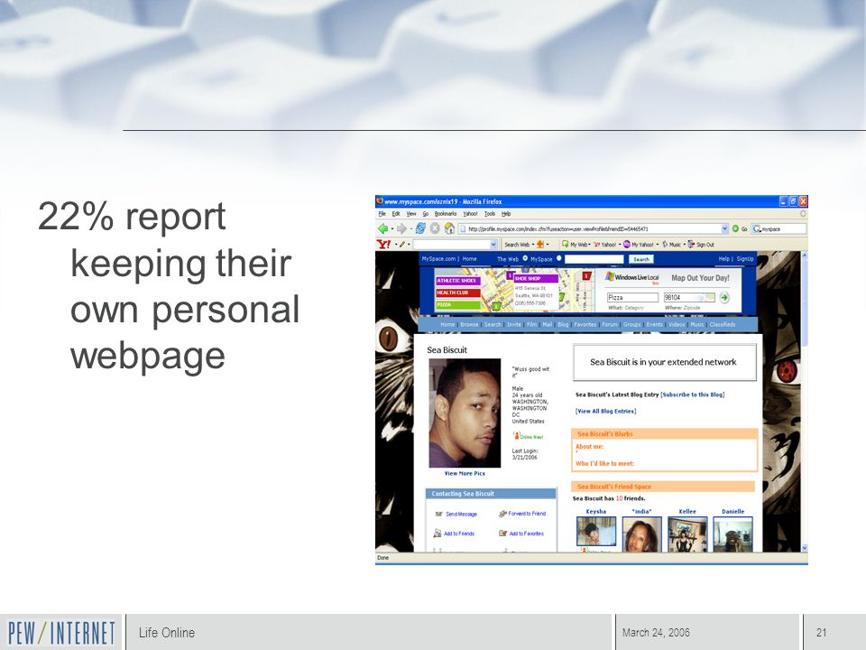 Life Online March 24, 200621 22% report keeping their own personal webpage