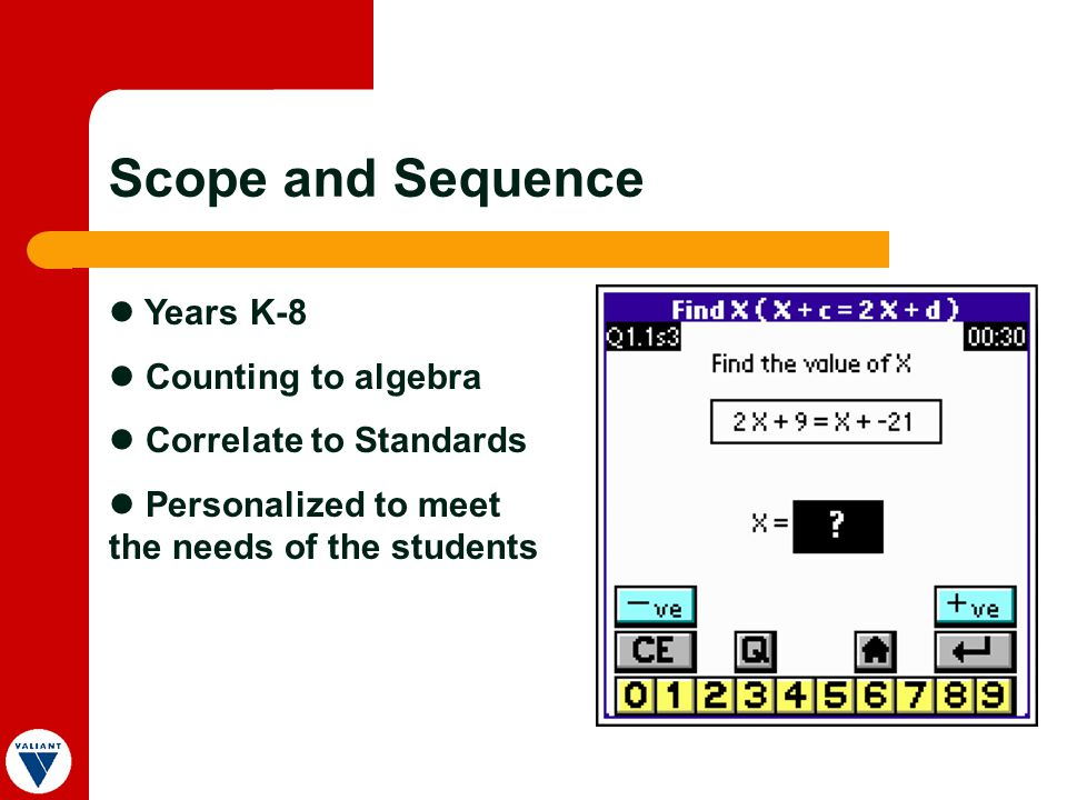 Scope and Sequence Years K-8 Counting to algebra Correlate to Standards Personalized to meet the needs of the students