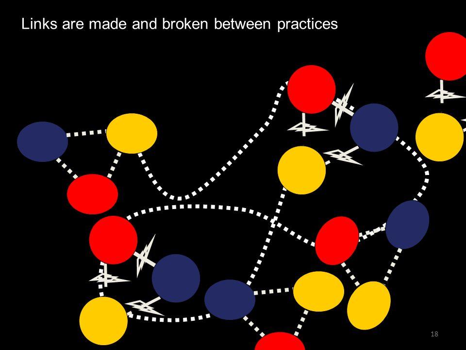 18 Links are made and broken between practices