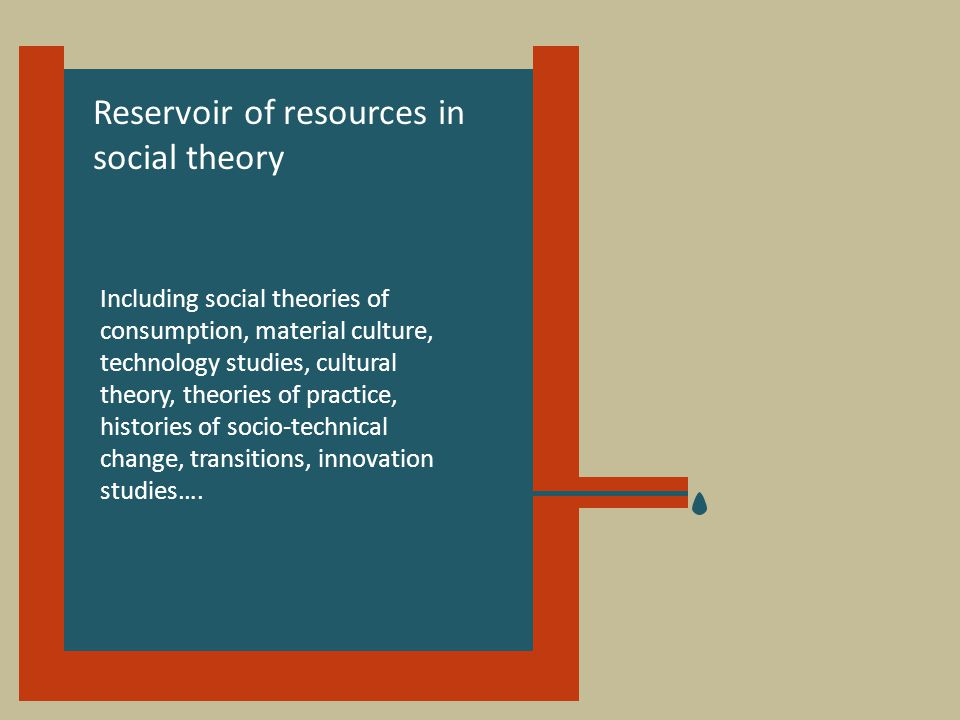 2 Including social theories of consumption, material culture, technology studies, cultural theory, theories of practice, histories of socio-technical